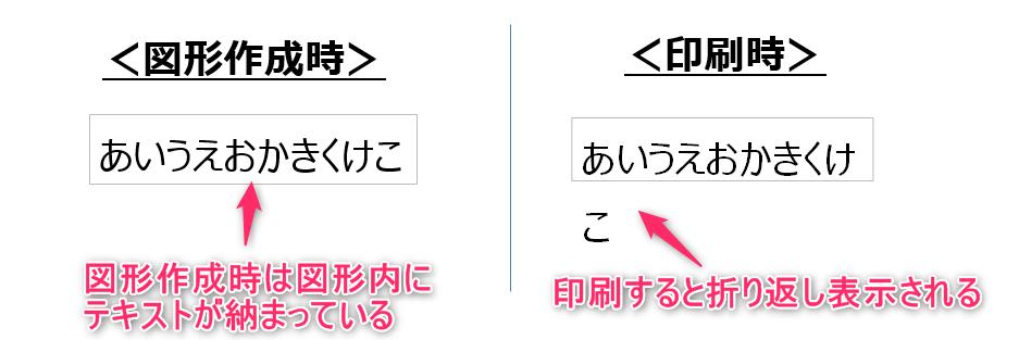 編集時と印刷時の図形内のテキストの表示の違い