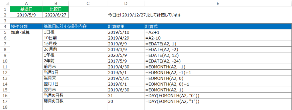 エクセル関数による日付の加算・減算早見表