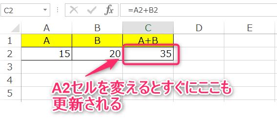 Excelの数式セルの自動更新後
