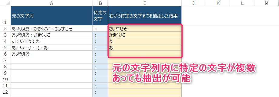 右から特定の文字までを抽出するサンプルExcel